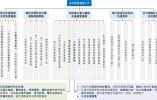 黄河智慧丨7·20特大暴雨后郑州防洪排涝整体解决方案构想