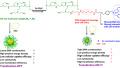 南开课题组研发高性能核酸载体材料 突破基因治疗障碍