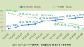 移动互联网蓝皮书:贴片广告再创新高,内容营销花样翻新