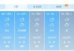 北京闷热不减 午后大部地区有雷阵雨