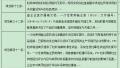 深圳益心达医学新技术生产质量管理存10项缺陷被责令整改