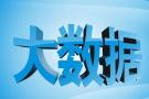 """大庆市大数据产业发展要走好""""六条路"""""""