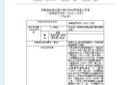 因经商办企等原因 洛阳农商行一员工被禁止终身从事银行业