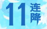 最(zui)新!確診66492例,死亡1523例,湖北以外新增病例11連降